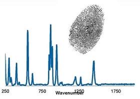 Chemical Fingerprint Image