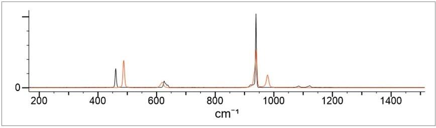Inorganic Salts App Note Figure 1
