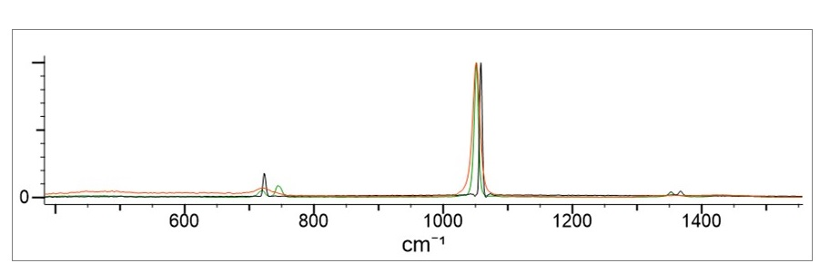 Inorganic Salts App Note Figure 3
