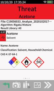 acetone_threat