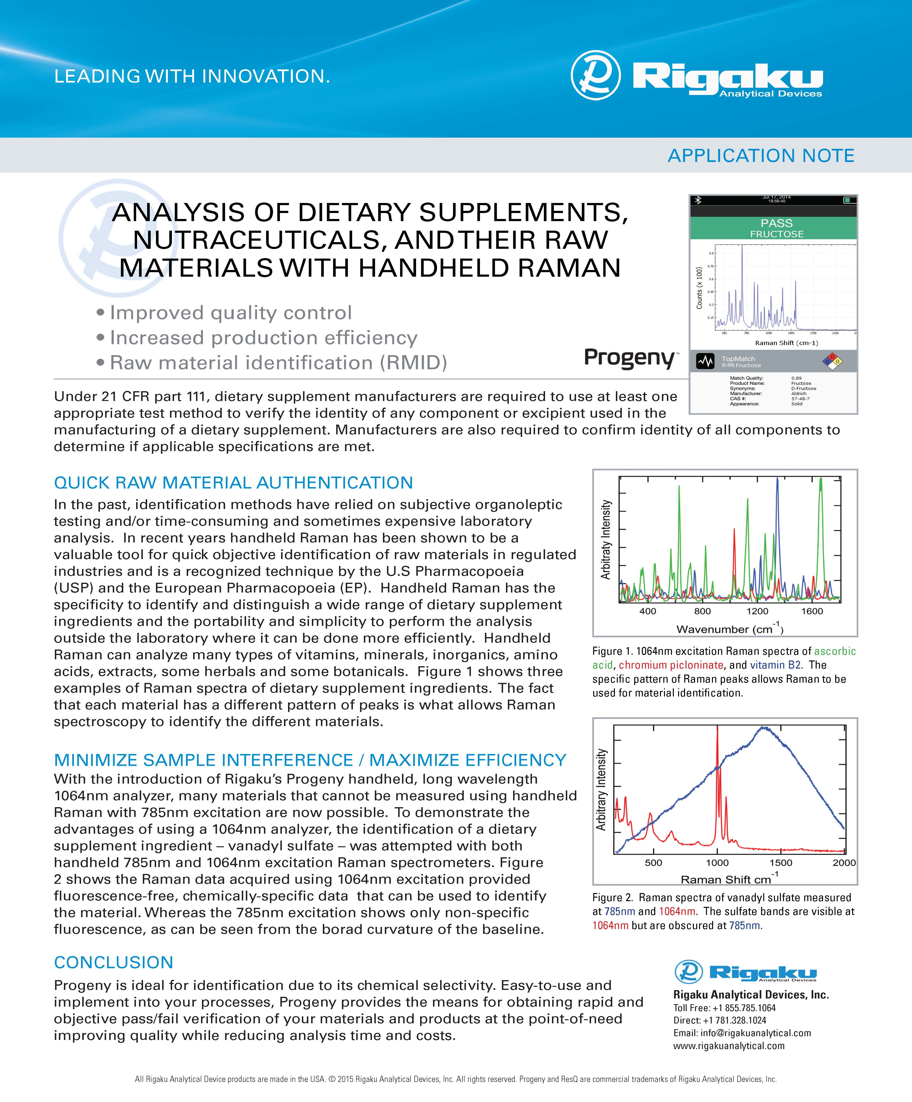 Dietary Supplements-Nutraceuticals App Note 2015Aug31