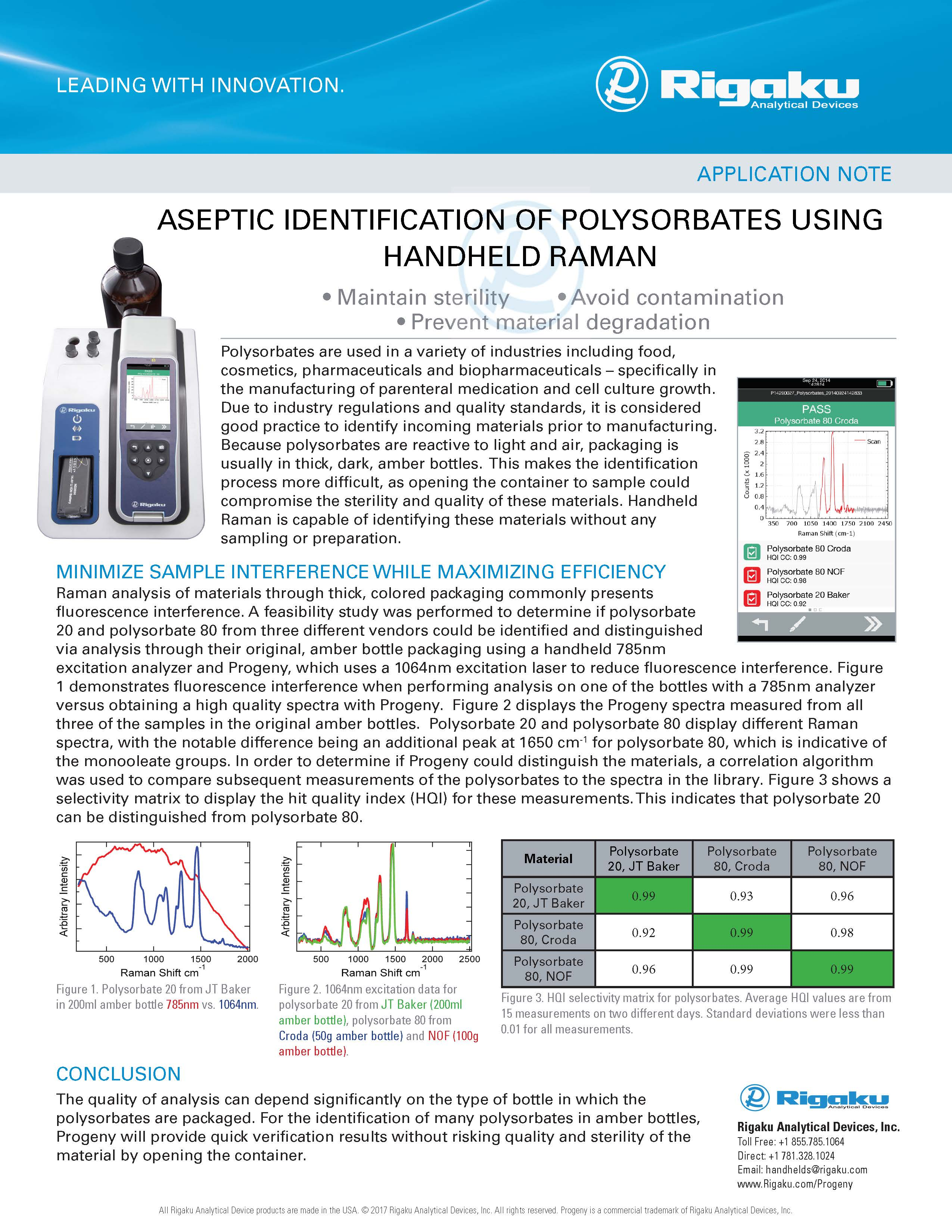 Polysorbates App Note 2017June29